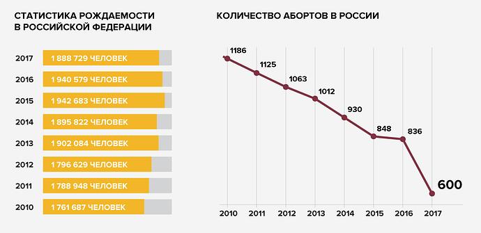 grafika-demografia-2